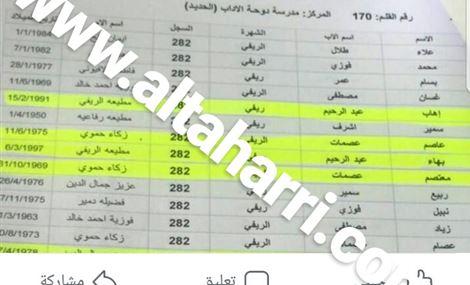 خاص بالوثيقة-فضيحة جديدة :مغترب ينتخب في لبنان وهو مقيم في أستراليا!!!
