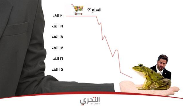 دولار الأسعار يقفز كضفدع الوزير... واللبنانيون